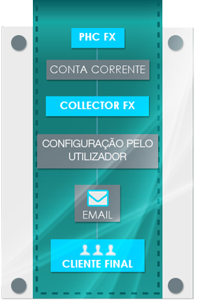 collector fx